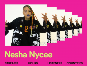 Rude Girl Radio Artist Spotlight 'Nesha Nycee'!!